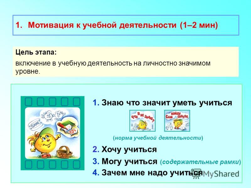 1.Мотивация к учебной деятельности (1–2 мин) Цель этапа: включение в учебную деятельность на личностно значимом уровне. 1. Знаю что значит уметь учиться (норма учебной деятельности) 2. Хочу учиться 3. Могу учиться (содержательные рамки) 4. Зачем мне