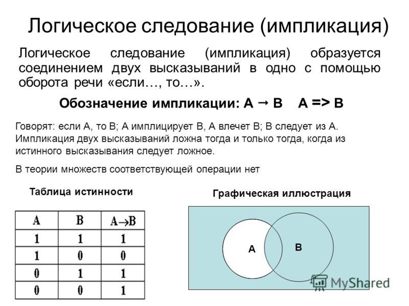 Логическое следование (импликация) Логическое следование (импликация) образуется соединением двух высказываний в одно с помощью оборота речи «если…, то…». Обозначение импликации: А В А => В Говорят: если А, то В; А имплицирует В, А влечет В; В следуе