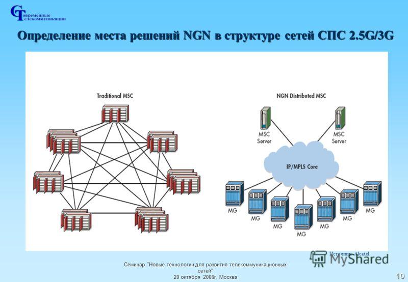 Семинар Новые технологии для развития телекоммуникационных сетей 20 октября 2006г, Москва 10 Определение места решений NGN в структуре сетей СПС 2.5G/3G Источник: Alcatel