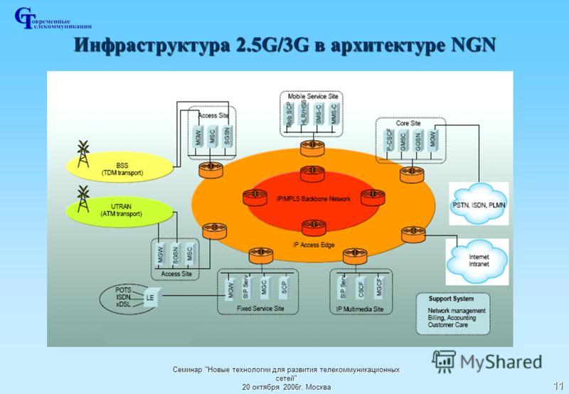Семинар Новые технологии для развития телекоммуникационных сетей 20 октября 2006г, Москва 11 Инфраструктура 2.5G/3G в архитектуре NGN