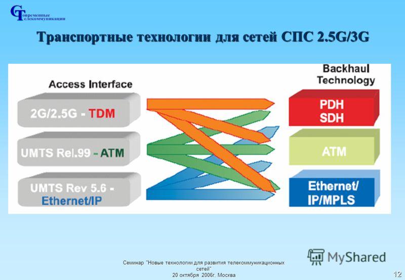 Семинар Новые технологии для развития телекоммуникационных сетей 20 октября 2006г, Москва 12 Транспортные технологии для сетей СПС 2.5G/3G