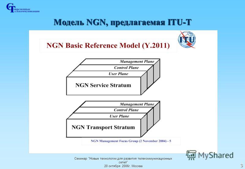 Семинар Новые технологии для развития телекоммуникационных сетей 20 октября 2006г, Москва 3 Модель NGN, предлагаемая ITU-T