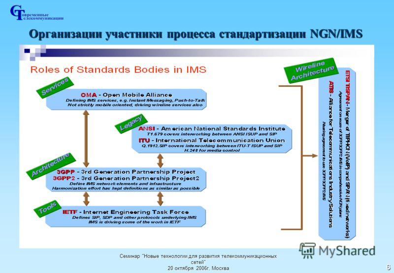 Семинар Новые технологии для развития телекоммуникационных сетей 20 октября 2006г, Москва 6 Организации участники процесса стандартизации NGN/IMS