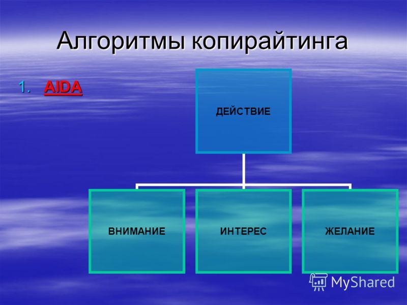 Алгоритмы копирайтинга 1. AIDA ДЕЙСТВИЕ ВНИМАНИЕИНТЕРЕСЖЕЛАНИЕ