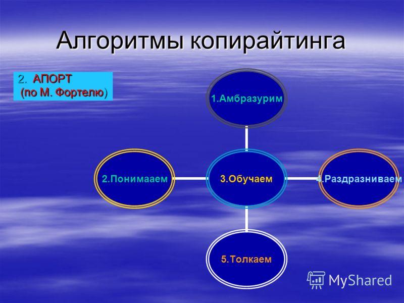 Алгоритмы копирайтинга 2. АПОРТ (по М. Фортелю) (по М. Фортелю) 3.Обучаем 1.Амбразурим4.Раздразниваем5.Толкаем2.Понимааем