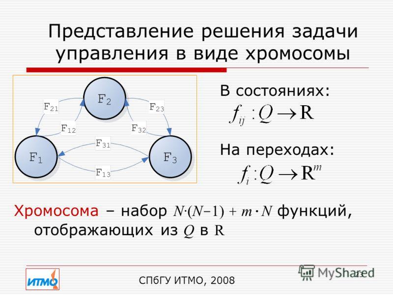 23 Представление решения задачи управления в виде хромосомы СПбГУ ИТМО, 2008 В состояниях: Хромосома – набор N·(N - 1) + m · N функций, отображающих из Q в R На переходах: