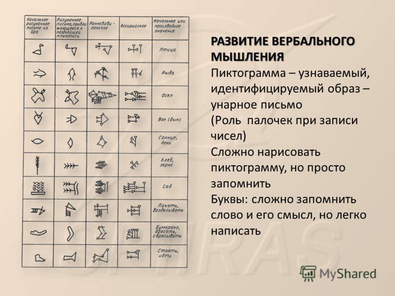 как нарисовать пиктограмму:
