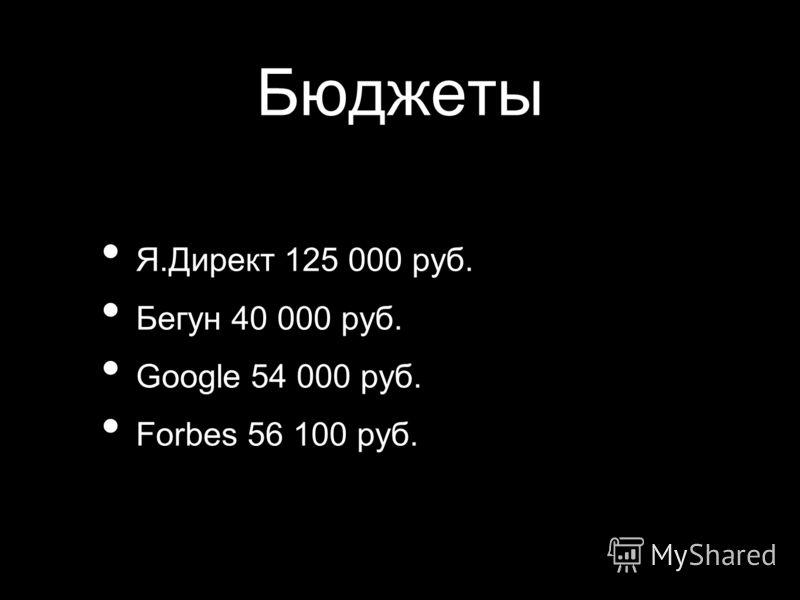 Бюджеты Я.Директ 125 000 руб. Бегун 40 000 руб. Google 54 000 руб. Forbes 56 100 руб.