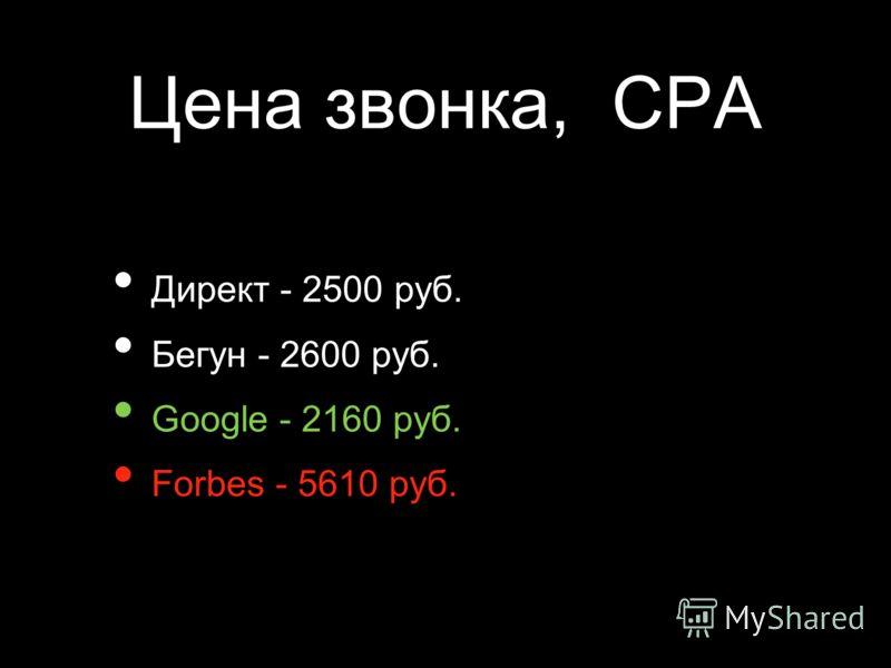 Цена звонка, CPA Директ - 2500 руб. Бегун - 2600 руб. Google - 2160 руб. Forbes - 5610 руб.