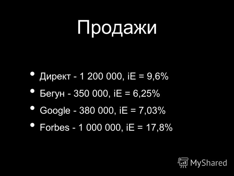 Продажи Директ - 1 200 000, iE = 9,6% Бегун - 350 000, iE = 6,25% Google - 380 000, iE = 7,03% Forbes - 1 000 000, iE = 17,8%