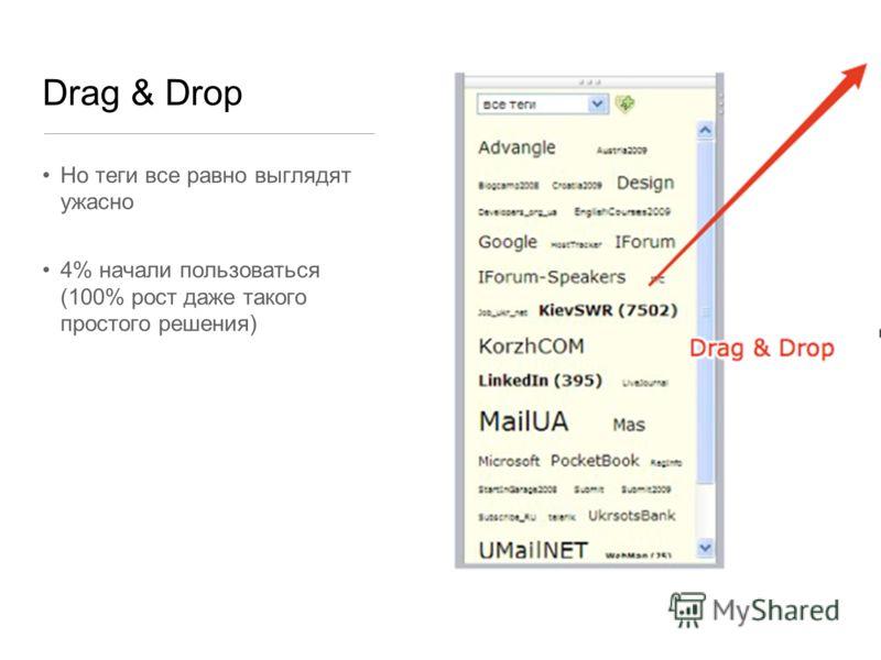 Drag & Drop Но теги все равно выглядят ужасно 4% начали пользоваться (100% рост даже такого простого решения)