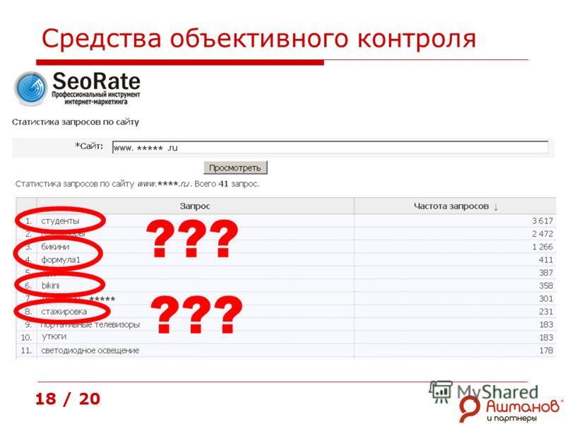 Средства объективного контроля 18 / 20 ???