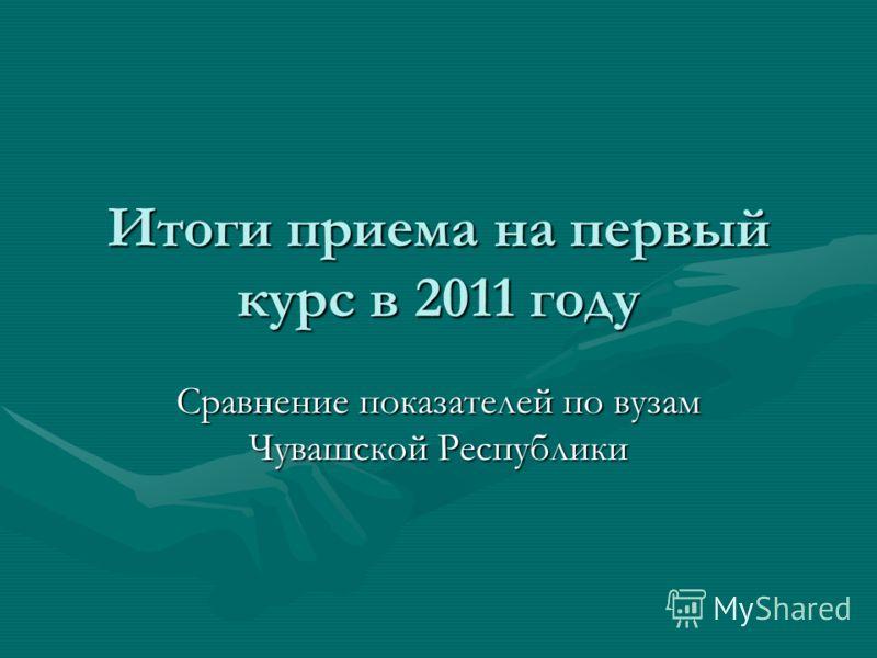 Итоги приема на первый курс в 2011 году Сравнение показателей по вузам Чувашской Республики