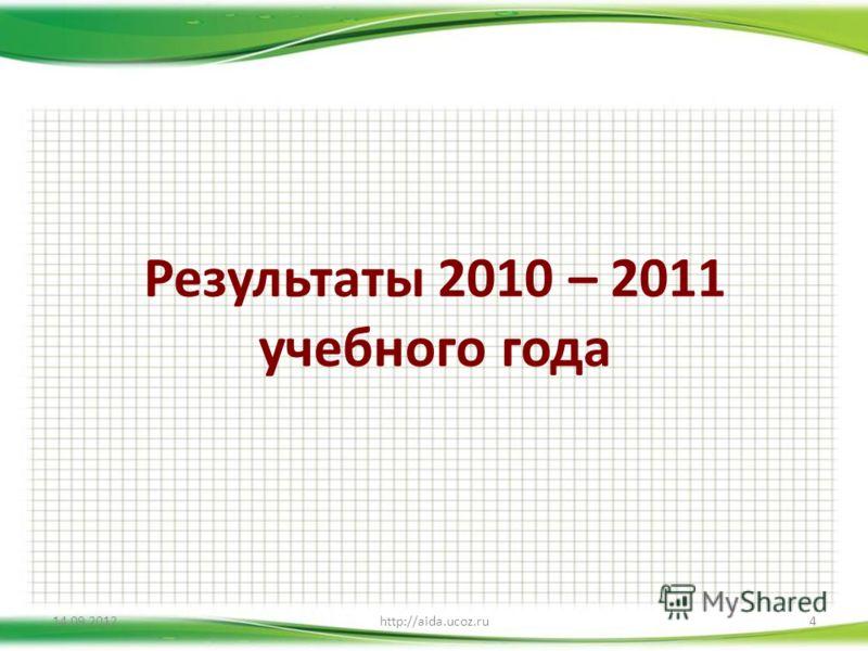 Результаты 2010 – 2011 учебного года 14.09.2012http://aida.ucoz.ru4