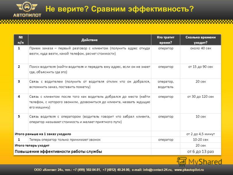 Не верите? Сравним эффективность? ООО «Контакт 24», тел.: +7 (499) 502-04-81, +7 (4812) 40-24-00, e-mail: info@contact-24.ru, www.pkautopilot.ru