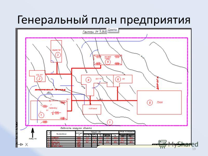 Генеральный план предприятия 19