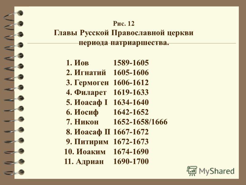 Рис. 12 Главы Русской Православной церкви периода патриаршества. 1. Иов1589-1605 2. Игнатий1605-1606 3. Гермоген1606-1612 4. Филарет1619-1633 5. Иоасаф I1634-1640 6. Иосиф1642-1652 7. Никон1652-1658/1666 8. Иоасаф II 1667-1672 9. Питирим1672-1673 10.