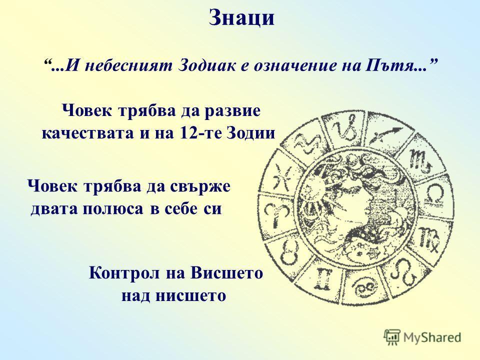 Знаци...И небесният Зодиак е означение на Пътя... Човек трябва да развие качествата и на 12-те Зодии Човек трябва да свърже двата полюса в себе си Контрол на Висшето над нисшето