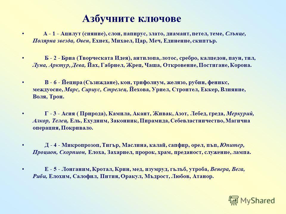 А - 1 - Ацилут (сияние), слон, папирус, злато, диамант, петел, теме, Слънце, Полярна звезда, Овен, Ехиех, Михаел, Цар, Меч, Единение, скиптър. Б - 2 - Бриа (Творческата Идея), антилопа, лотос, сребро, калцедон, паун, тил, Луна, Арктур, Дева, Йах, Габ