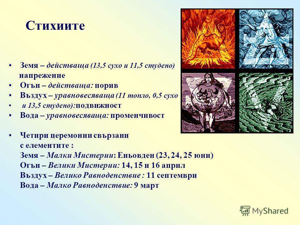 Стихиите Земя – действаща (13,5 сухо и 11,5 студено) напрежение Огън – действаща: порив Въздух – уравновесяваща (11 топло, 0,5 сухо и 13,5 студено): подвижност Вода – уравновесяваща: променчивост Четири церемонии свързани с елементите : Земя – Малки