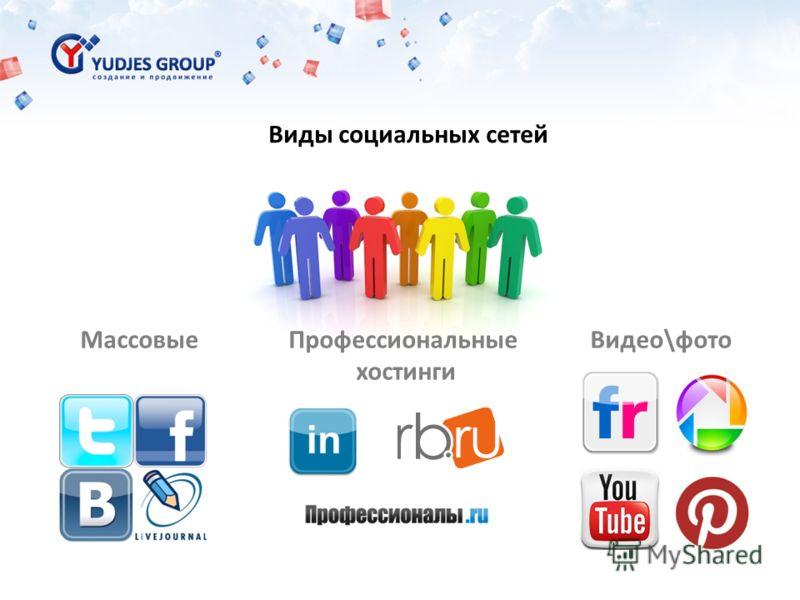 Виды социальных сетей Массовые Профессиональные Видео\фото хостинги