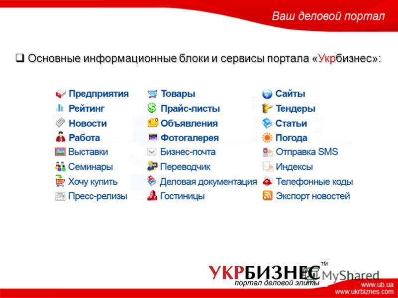 Основные информационные блоки и сервисы портала «Укрбизнес»: Основные информационные блоки и сервисы портала «Укрбизнес»: