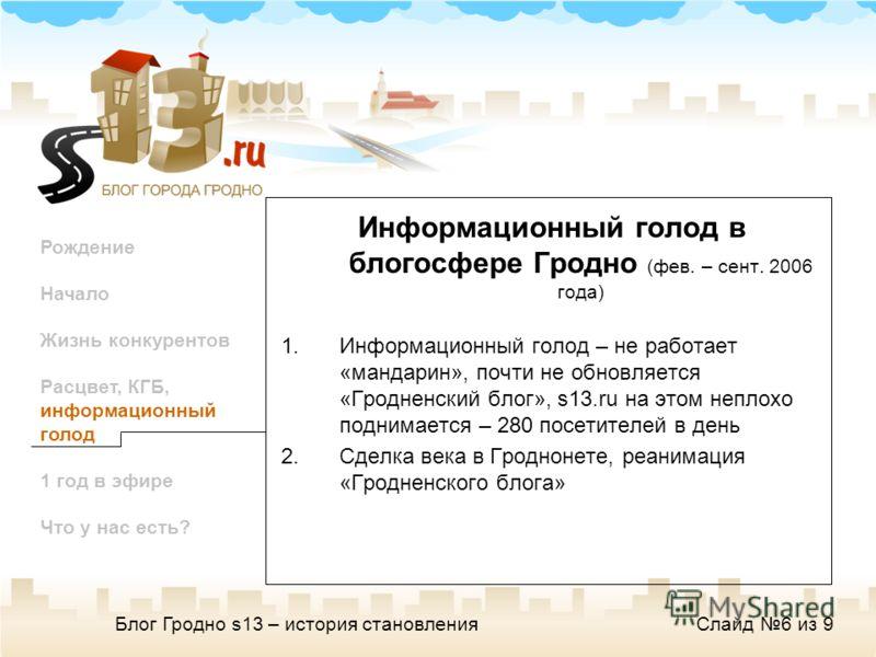 Блог Гродно s13 – история становленияСлайд 6 из 9 Информационный голод в блогосфере Гродно (фев. – сент. 2006 года) 1.Информационный голод – не работает «мандарин», почти не обновляется «Гродненский блог», s13.ru на этом неплохо поднимается – 280 пос