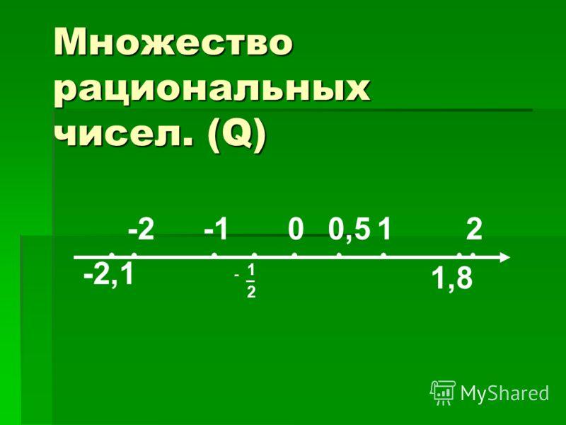 Множество рациональных чисел. (Q) 0120,5-2 -2,1 1,8 1 - _ 2