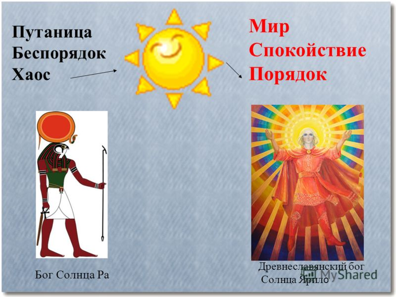 Путаница Беспорядок Хаос Мир Спокойствие Порядок Бог Солнца Ра Древнеславянский бог Солнца Ярил о