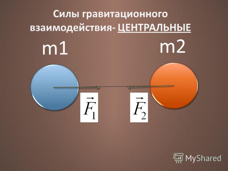 m1 m2 Силы гравитационного взаимодействия- ЦЕНТРАЛЬНЫЕ