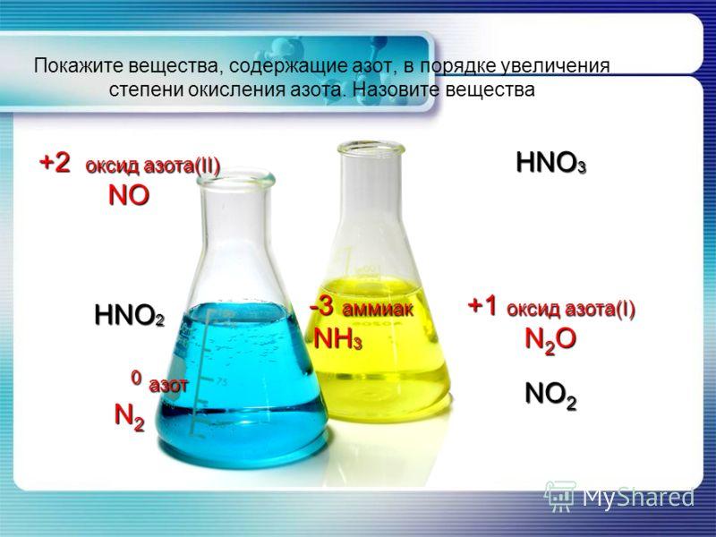Покажите вещества, содержащие азот, в порядке увеличения степени окисления азота. Назовите вещества +2 оксид азота(II) NO НNО 3 НNО 2 -3 аммиак -3 аммиак NH 3 +1 оксид азота(I) N 2 О 0 азот 0 азот N 2 NО 2