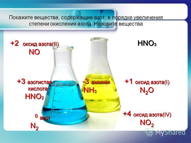 Покажите вещества, содержащие азот, в порядке увеличения степени окисления азота. Назовите вещества +2 оксид азота(II) NO НNО 3 +3 азотистая кислота НNО 2 -3 аммиак -3 аммиак NH 3 +1 оксид азота(I) N 2 О 0 азот 0 азот N 2 +4 оксид азота(IV) NО 2