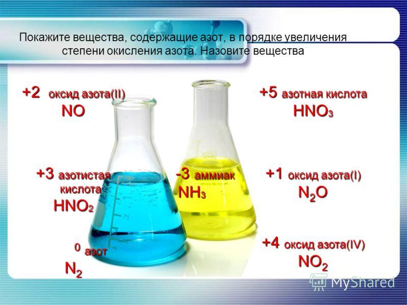 Покажите вещества, содержащие азот, в порядке увеличения степени окисления азота. Назовите вещества +2 оксид азота(II) NO +5 азотная кислота НNО 3 +3 азотистая кислота НNО 2 -3 аммиак -3 аммиак NH 3 +1 оксид азота(I) N 2 О 0 азот 0 азот N 2 +4 оксид