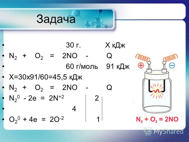 Задача 30 г. Х кДж N 2 + O 2 = 2NO - Q 60 г/моль 91 кДж Х=30х91/60=45,5 кДж N 2 + O 2 = 2NO - Q N 2 0 - 2e = 2N +2 2 4 O 2 0 + 4e = 2O -2 1