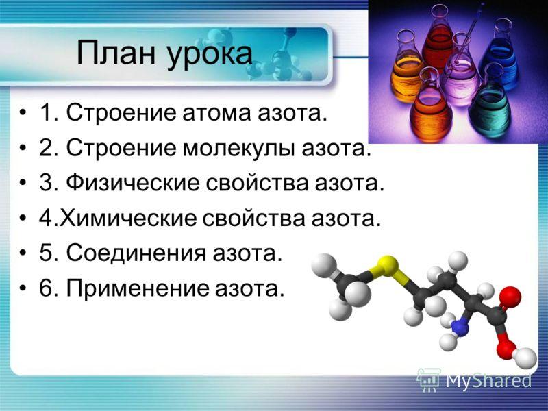 План урока 1. Строение атома азота. 2. Строение молекулы азота. 3. Физические свойства азота. 4.Химические свойства азота. 5. Соединения азота. 6. Применение азота.