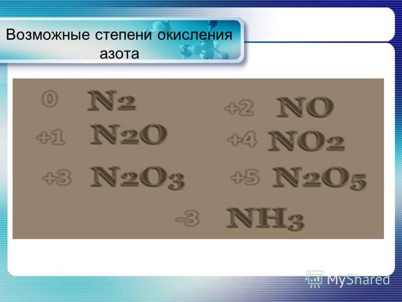 Возможные степени окисления азота