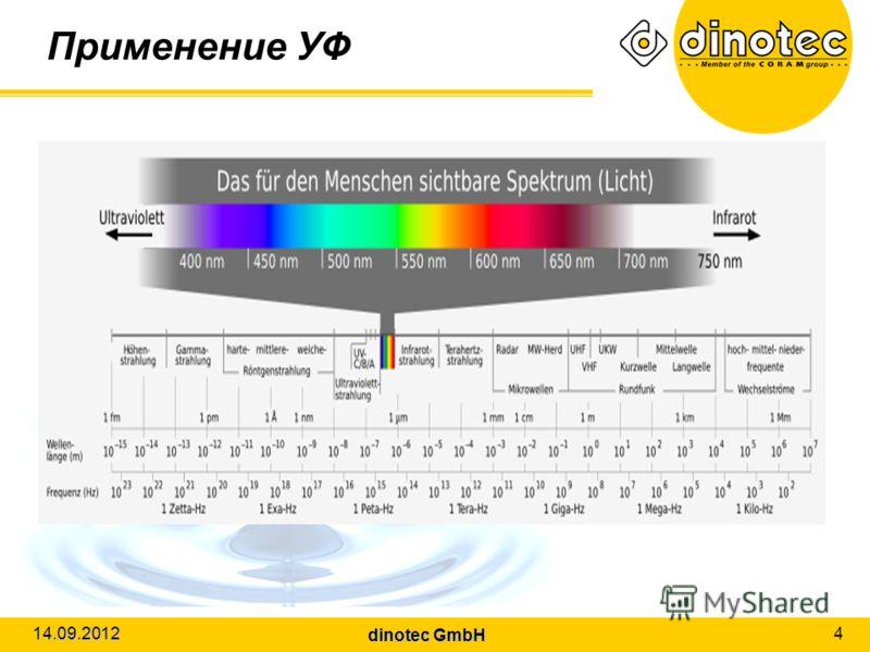 dinotec GmbH 14.09.2012 4 Применение УФ