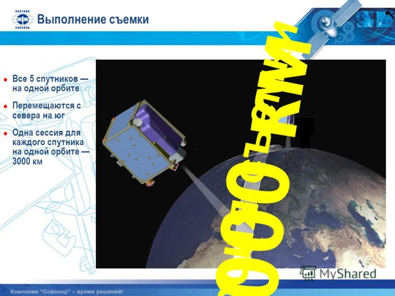 Выполнение съемки Все 5 спутников на одной орбите Перемещаются с севера на юг Одна сессия для каждого спутника на одной орбите 3000 км