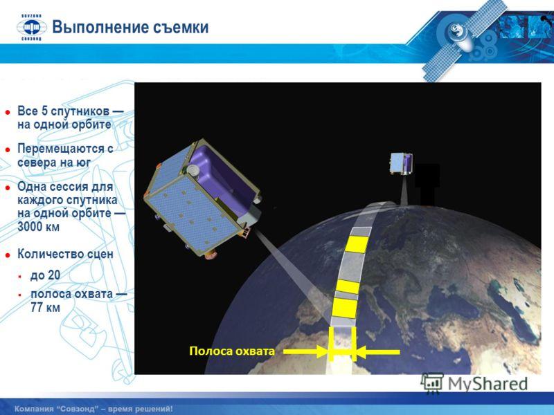 Выполнение съемки Полоса охвата Количество сцен до 20 полоса охвата 77 км Все 5 спутников на одной орбите Перемещаются с севера на юг Одна сессия для каждого спутника на одной орбите 3000 км
