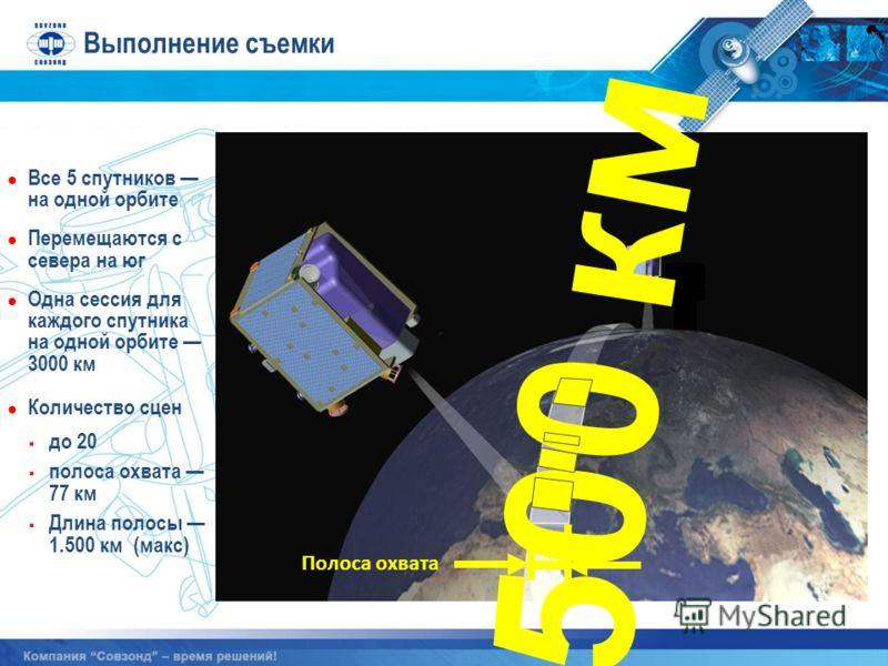Выполнение съемки Полоса охвата Количество сцен до 20 полоса охвата 77 км Длина полосы 1.500 км (макс) Все 5 спутников на одной орбите Перемещаются с севера на юг Одна сессия для каждого спутника на одной орбите 3000 км