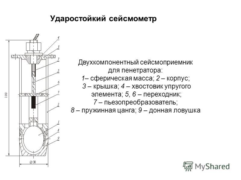 Ударостойкий сейсмометр Двухкомпонентный сейсмоприемник для пенетратора: 1– сферическая масса; 2 – корпус; 3 – крышка; 4 – хвостовик упругого элемента; 5, 6 – переходник; 7 – пьезопреобразователь; 8 – пружинная цанга; 9 – донная ловушка