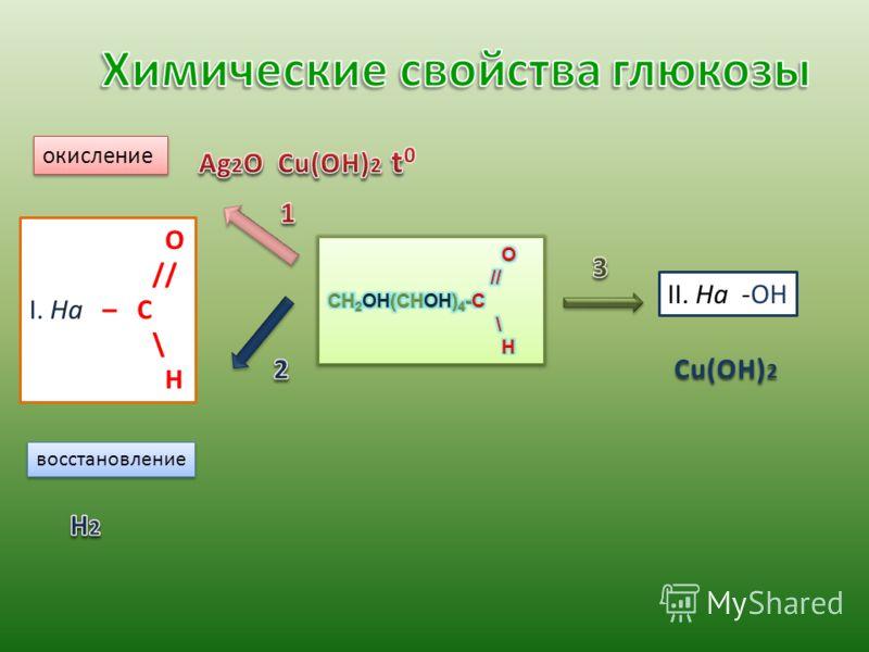 О // I. На – С \ H окисление восстановление II. На -ОН Cu(OH) 2