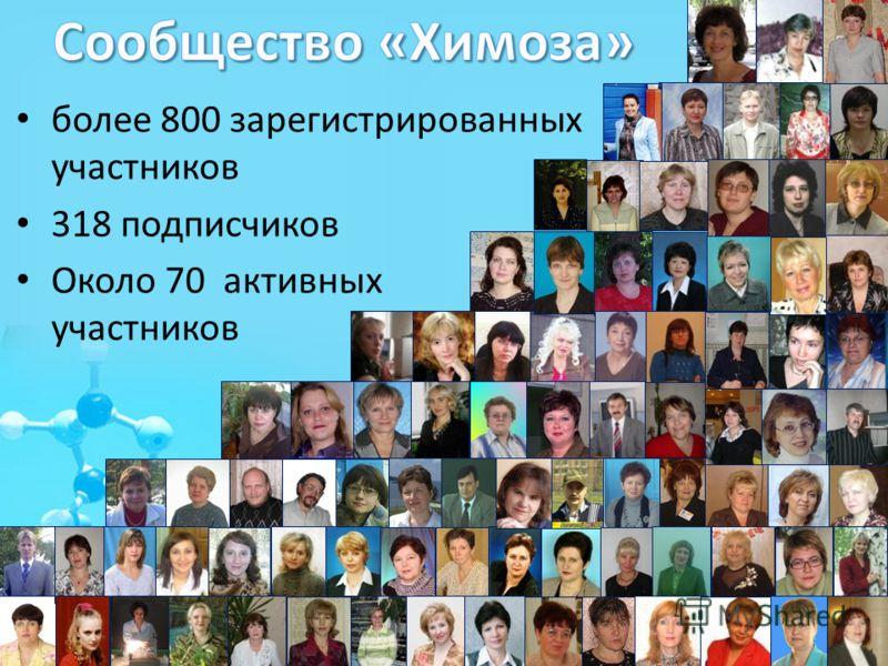 более 800 зарегистрированных участников 318 подписчиков Около 70 активных участников
