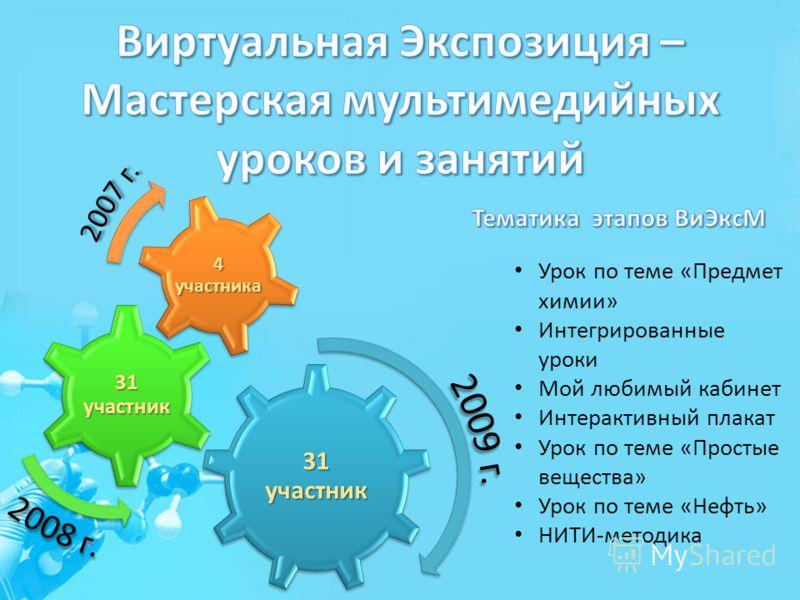 31 участник 4 участника Урок по теме «Предмет химии» Интегрированные уроки Мой любимый кабинет Интерактивный плакат Урок по теме «Простые вещества» Урок по теме «Нефть» НИТИ-методика