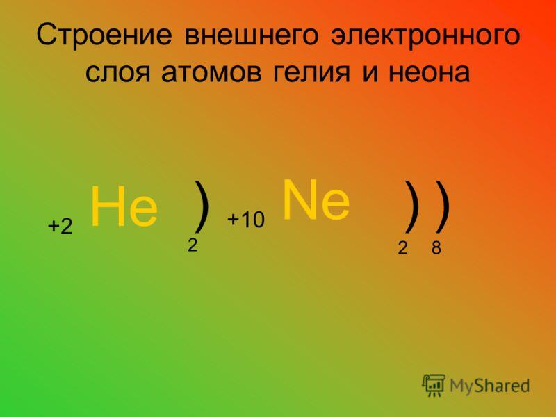 Строение внешнего электронного слоя атомов гелия и неона +2 He ) 2 +10 Ne )) 28
