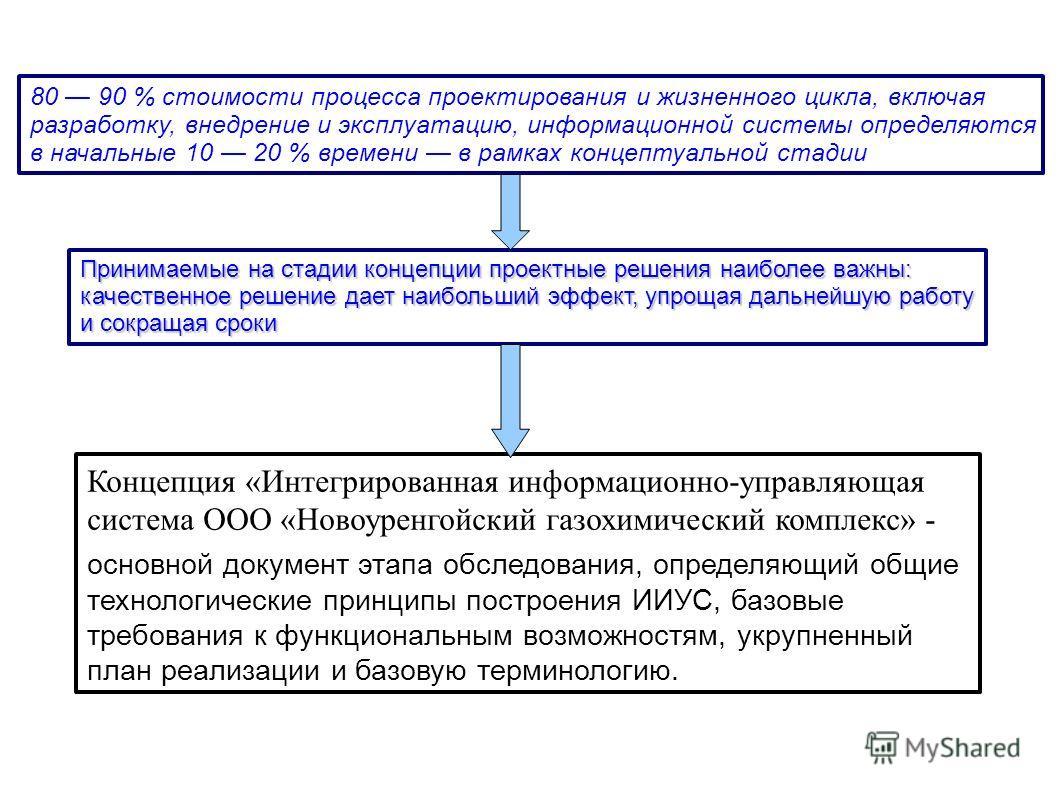 Концепция «Интегрированная информационно-управляющая система ООО «Новоуренгойский газохимический комплекс» - основной документ этапа обследования, определяющий общие технологические принципы построения ИИУС, базовые требования к функциональным возмож