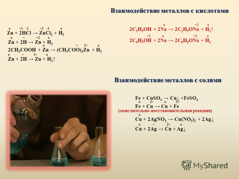 o +1 -1 +2 -1 o Zn + 2HCl ZnCl 2 + H 2 Взаимодействие металлов с кислотами o + +2 o Zn + 2H Zn + H 2 o + 2+ o 2CH 3 COOH + Zn (CH 3 COO) 2 Zn + H 2 o + 2+ o Zn + 2H Zn + H 2 o +1 o 2C 2 H 5 OH + 2Na 2C 2 H 5 ONa + H 2 +1 o +1 o 2C 6 H 5 OH + 2Na 2C 6