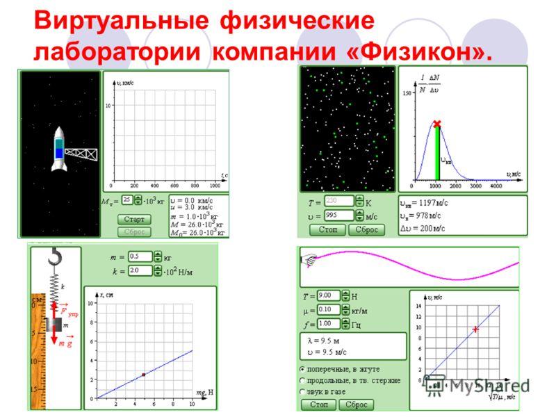 Виртуальные физические лаборатории компании «Физикон».
