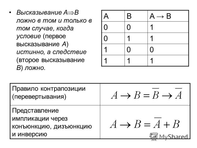 Высказывание A B ложно в том и только в том случае, когда условие (первое высказывание A) истинно, а следствие (второе высказывание B) ложно. ABA B 001 011 100 111 Правило контрапозиции (перевертывания) Представление импликации через конъюнкцию, дизъ