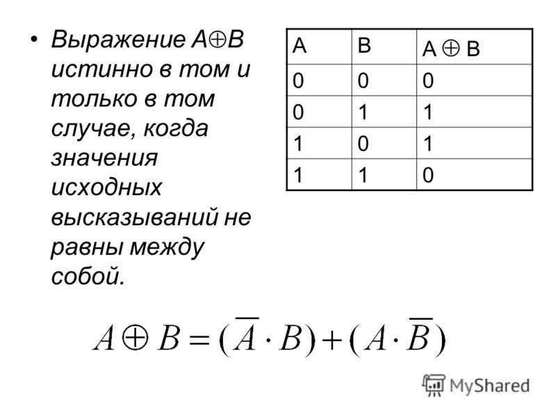 Выражение A B истинно в том и только в том случае, когда значения исходных высказываний не равны между собой. AB A B 000 011 101 110